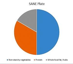 Food-Talk-4-U-Chart-R